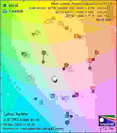 Panasonic-DMC-LX3-video-3000lux.jpg