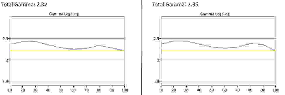 CX420U-Gamma
