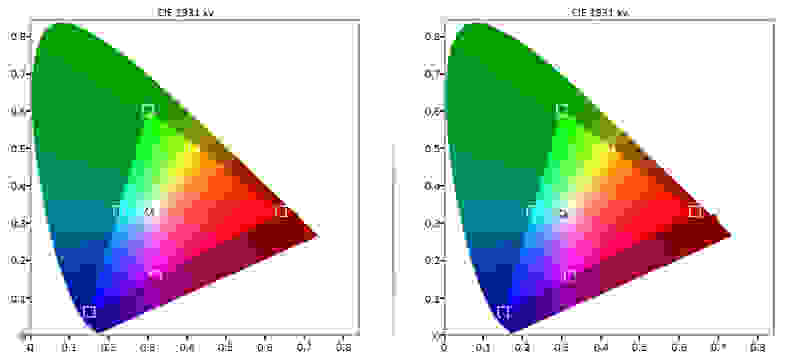 SDR-Color-Gamut