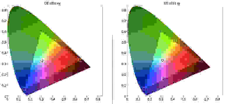 Samsung-UN65HU7250-Color-Gamut.jpg