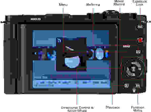 SAMSUNG-TL500-back.jpg