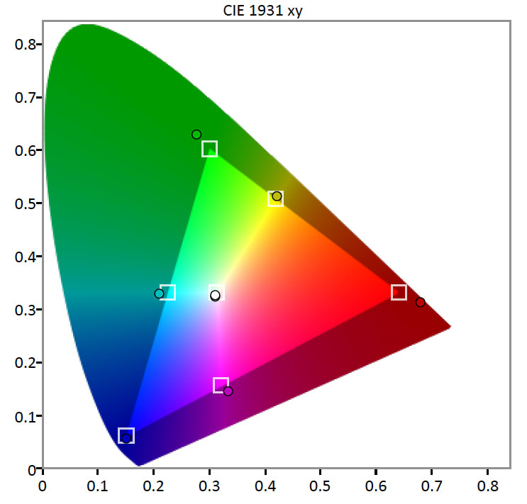 SDR-ColorG