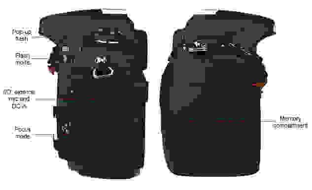 NIKON-D300S-sides.jpg
