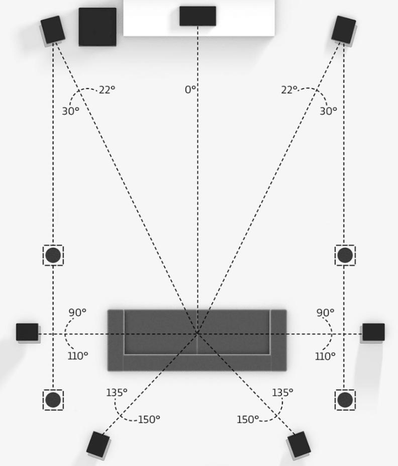 7.1.4 surround sound setup