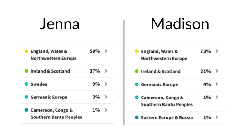 Jenna and Madison DNA results