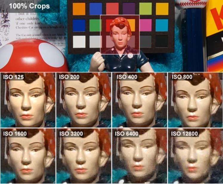 Sony Cyber-shot RX10 Digital Camera Review - Reviewed Cameras