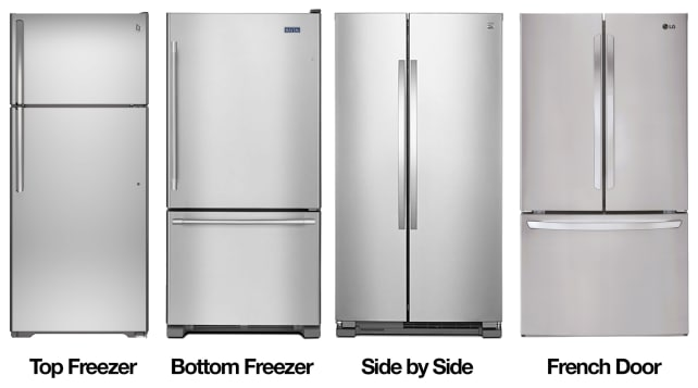 Types of Refrigerators