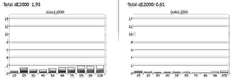 TC-55AS680U-Grayscale-Error.jpg