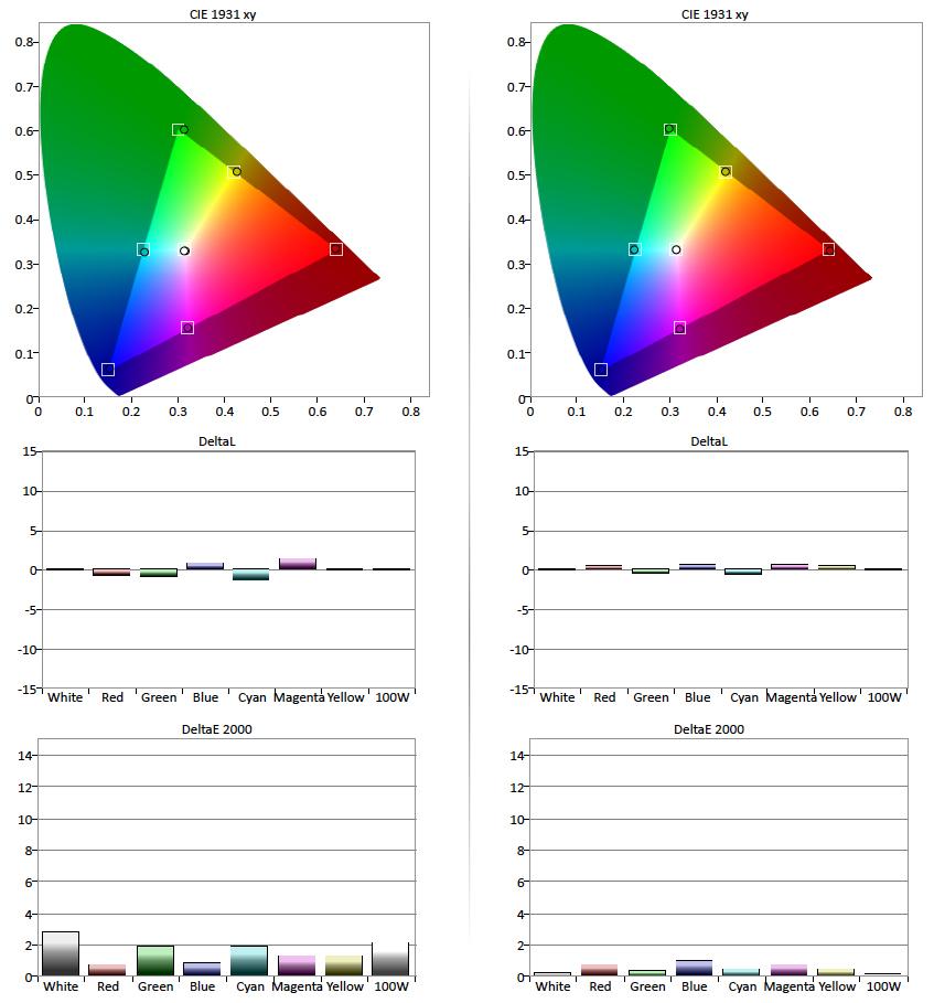 Samsung-KS8000-Color-Gamut