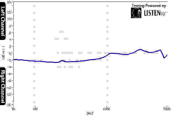 Tracking Graph