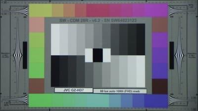 JVC_GZHD7_FHD_60_Lux_auto_1080iMWB_web.jpg