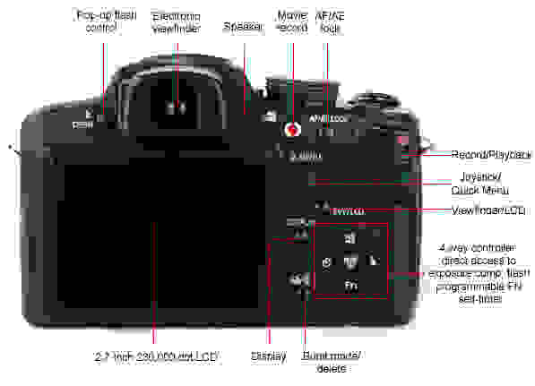 PANASONIC-FZ35-back.jpg
