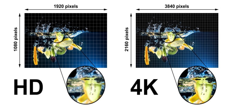 HD and 4K side-by-side