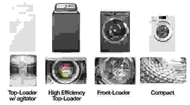 The four types of washing machines-3