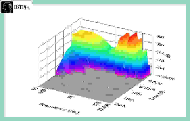 JBL-J33i-Impulse-Response-chart.jpg