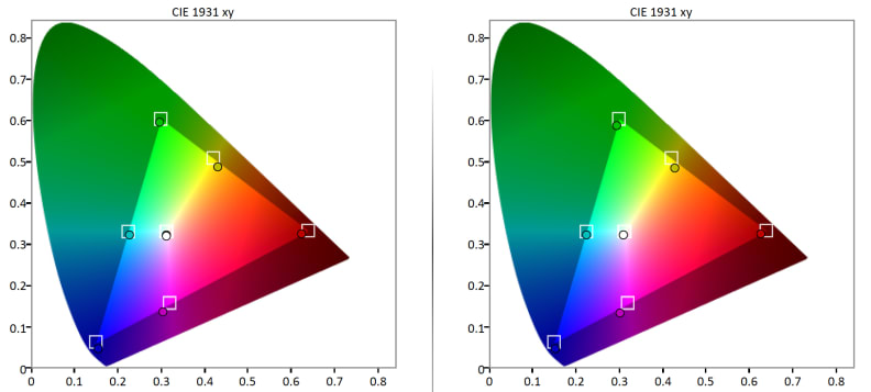 Sony-R330B-Color-Gamut.jpg