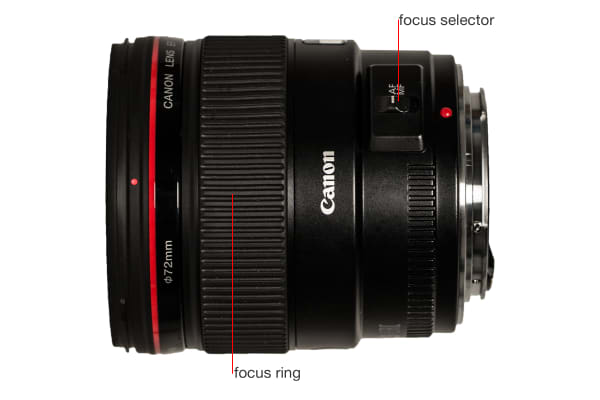 A side view of the EF 35mm f/1.4L USM.