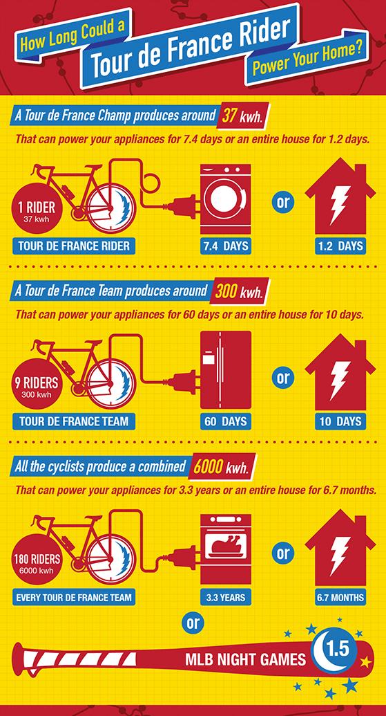 Biking_for_Power_071613_02.jpg