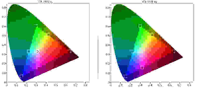 LG-50LF6000-Color-Gamut.jpg