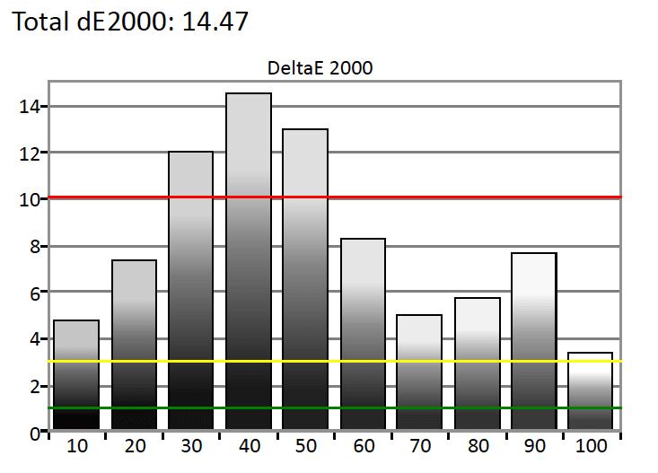 SDR-Grayscale-dE