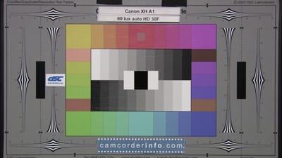 Canon-XH-A1-60lux-auto-30F-web.jpg