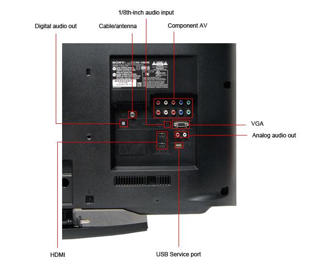 Sony KDL-32BX300 BRAVIA HDTV Driver Download