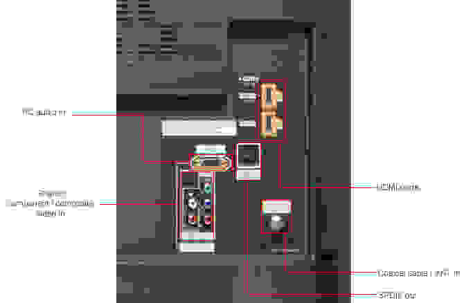 Panasonic-TC-L42U30-portcallout.jpg