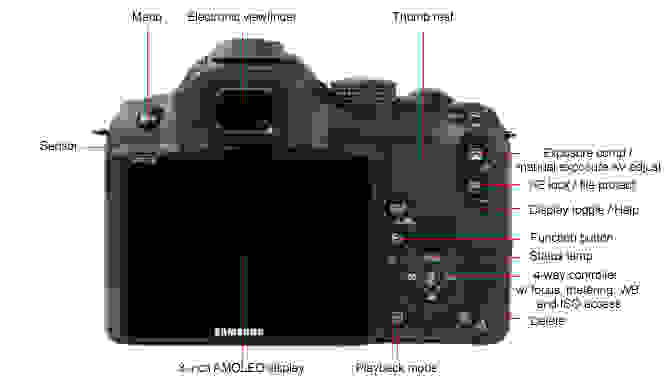 SAMSUNG-NX10-back.jpg