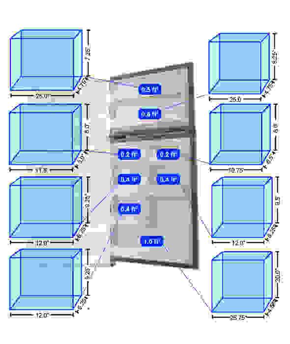 Freezer Storage Graph