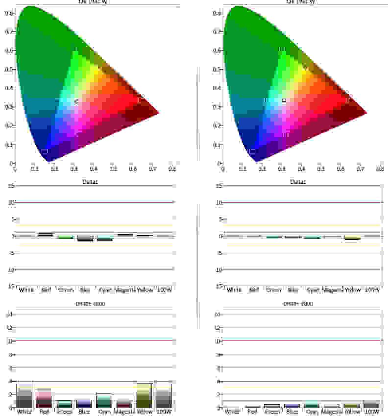 LG-B6-Color