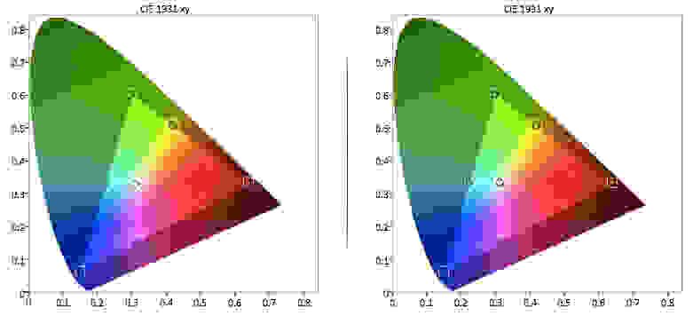 Samsung-UN32H5203-Color-Gamut.jpg