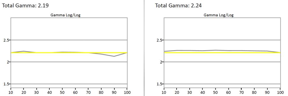 Samsung-JU7100-Gamma