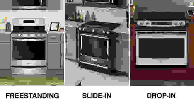 Freestanding vs Slide-in vs Drop-in ranges