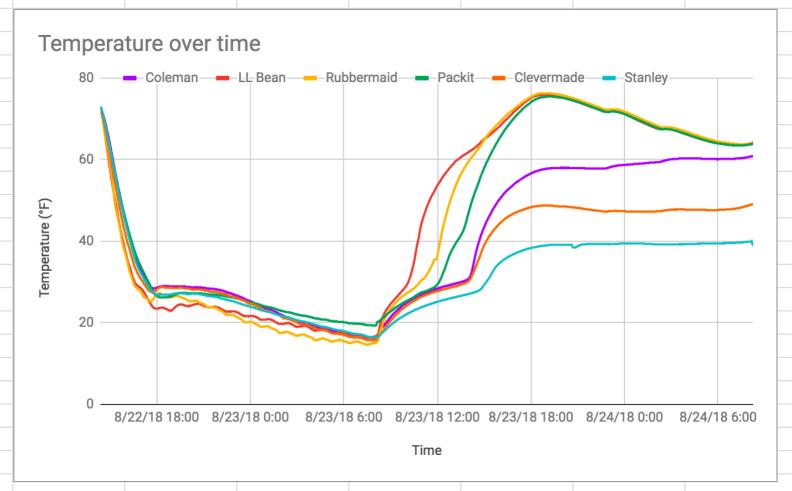 test_data