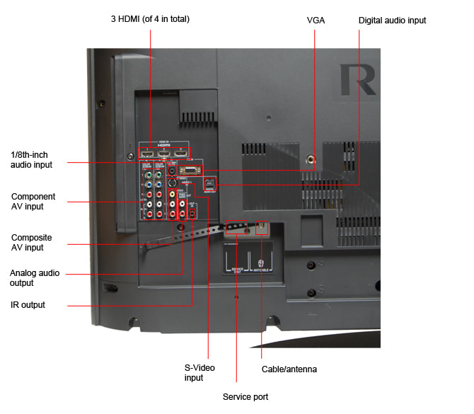 Connectivity Tour Image 1