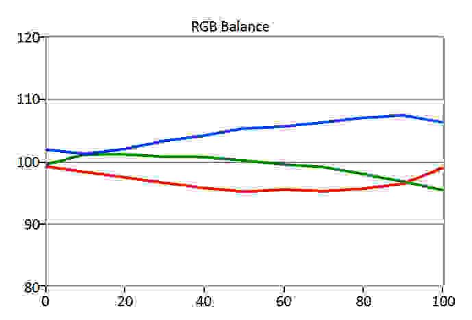 RGB-balane.jpg