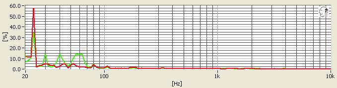Final_M4U_ON_Dist.jpg