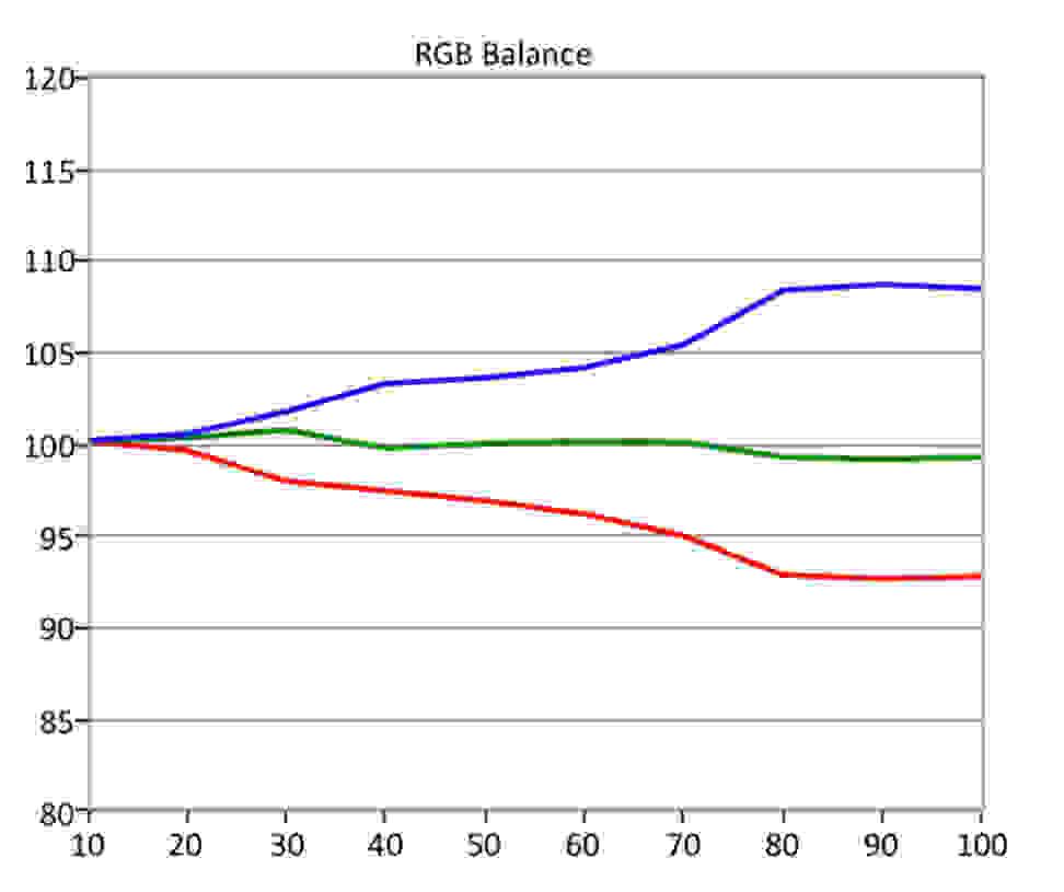 Samsung-Q8-HDR-RGB