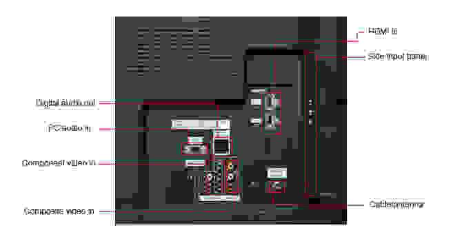 Panasonic-TC-L42U25-input.jpg