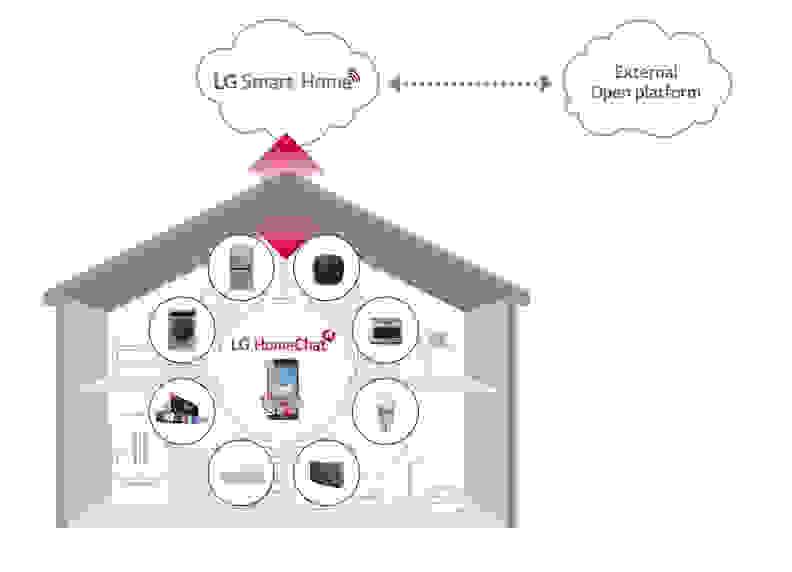 LG Smart Home IFA 20142.jpg