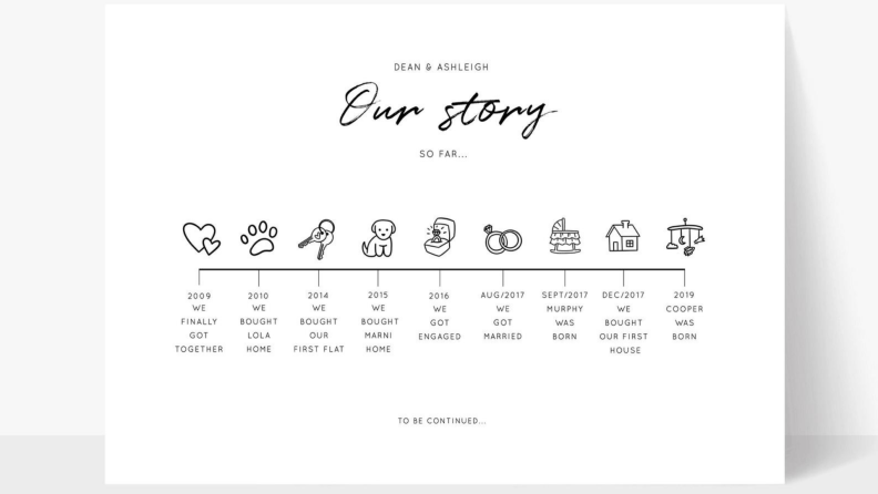 An Our Story Print telling the love story of a couple.