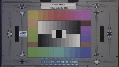 Canon-XH-A1-15lux-480i-auto-web.jpg