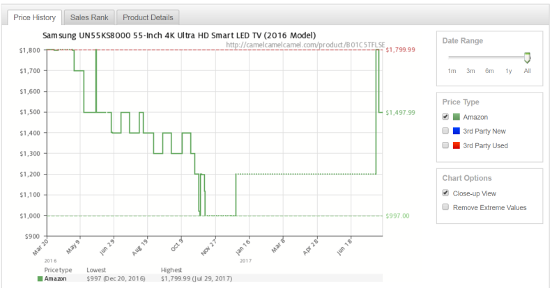 Samsung KS8000 Price History