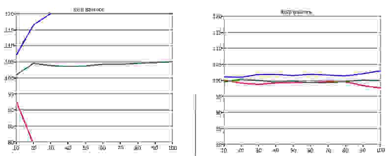 Westinghouse-DWM55F1Y2-RGB-Balance.jpg