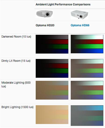 ambient-light.jpg