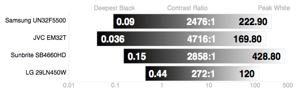 contrast-ratio.jpg