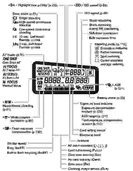 CANON-60D-lcd-top-guide.jpg
