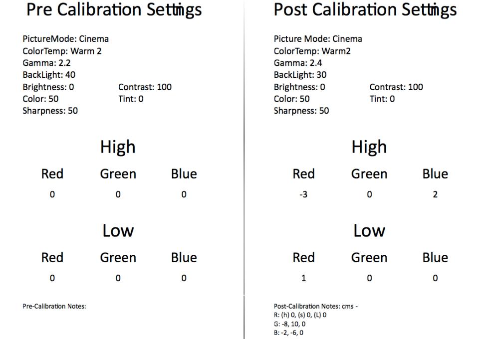 Panasonic TC-50AS530U Calibration Results