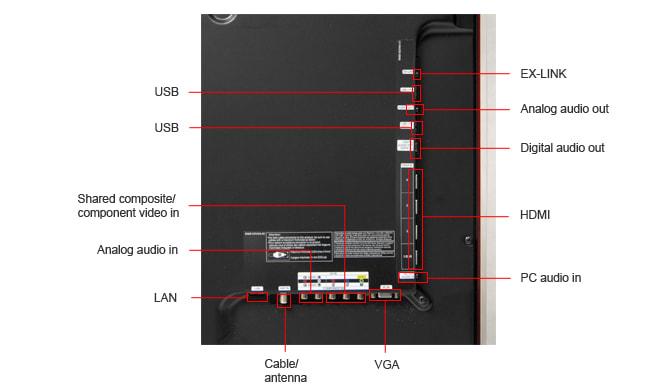 Samsung-UN40C5000-ports-back.jpg