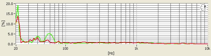 Final_M4U2_anc_Dist.jpg